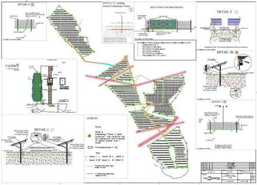 Tek Solar Design
